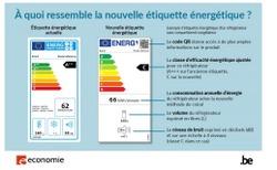 Les nouveaux labels énergétiques pour l'électroménager