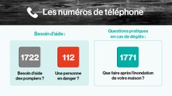 Telefoonnummers 150720212 FR